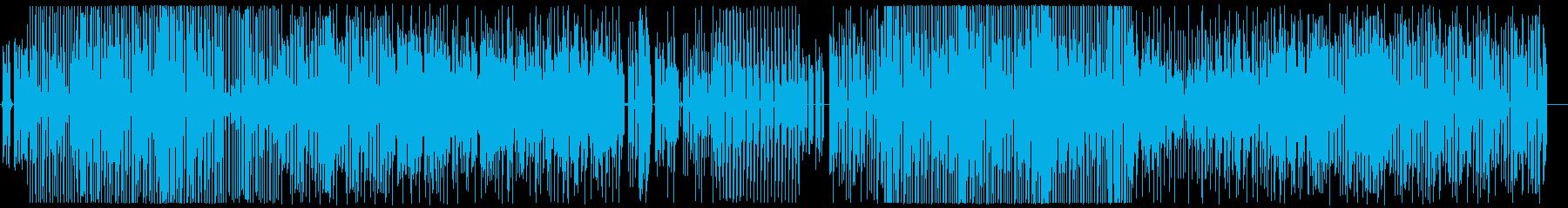 ファンク-BGM-映像-おしゃれ-映画の再生済みの波形