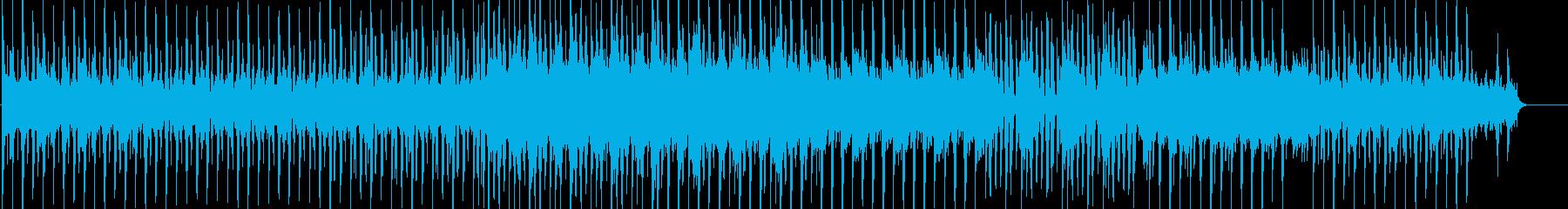 シンプルでリズミカルなエレクトロニカの再生済みの波形