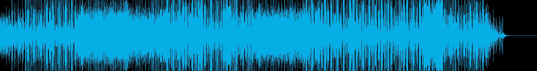 ベース入りのちょっとノリの良いエレクトロの再生済みの波形