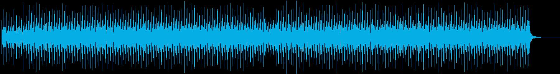 ウクレレ・ポジティブ・陽気の再生済みの波形