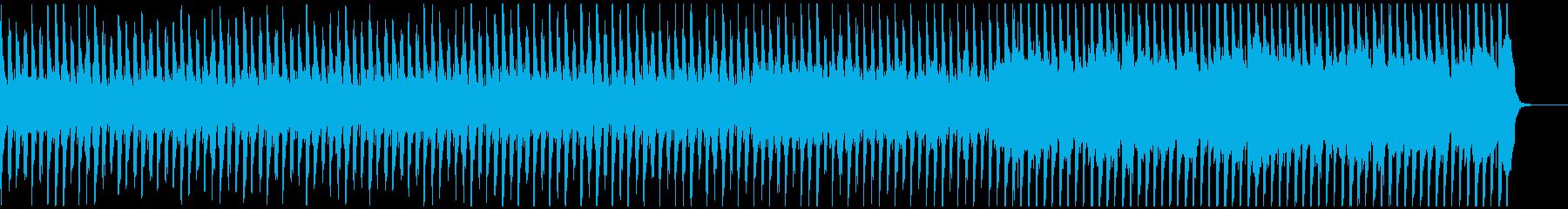 コーポレートに!洋楽・かわいい・楽しいMの再生済みの波形