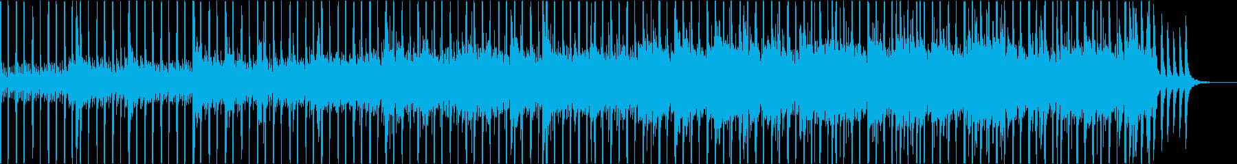 北欧の冬の透明感をピアノウクレレでの再生済みの波形