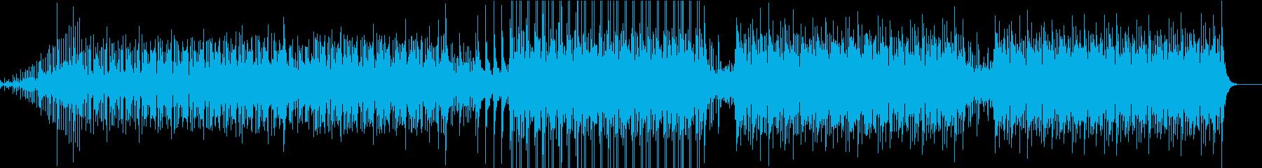 パーカス&シンセワンコード 戦闘前ダンスの再生済みの波形