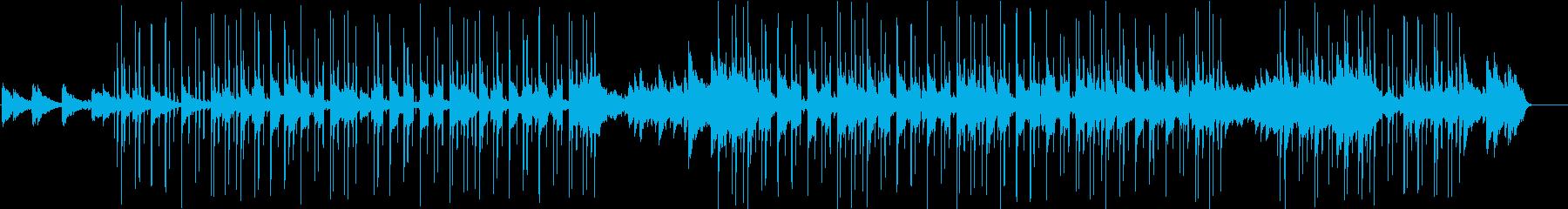 ジャジーなピアノとローファイヒップホップの再生済みの波形