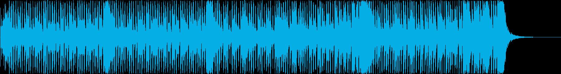 ポップな雰囲気で動画のBGMに最適の再生済みの波形