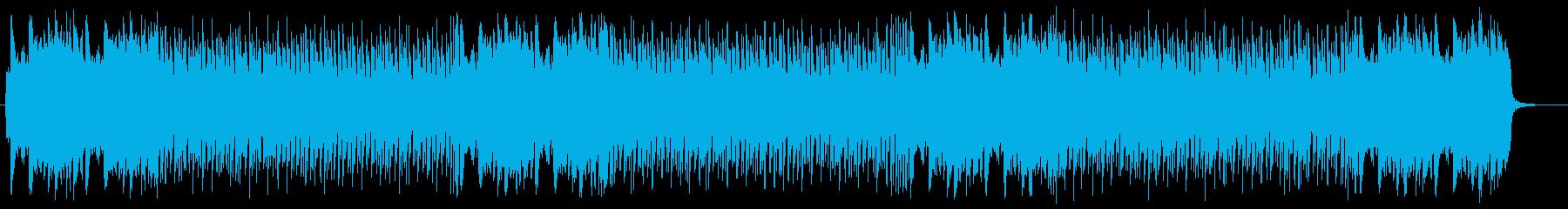テンポと曲転換がダイナミックな曲の再生済みの波形