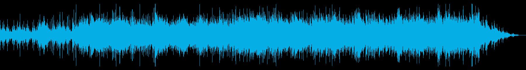 ホラー風味のダークなBGMの再生済みの波形