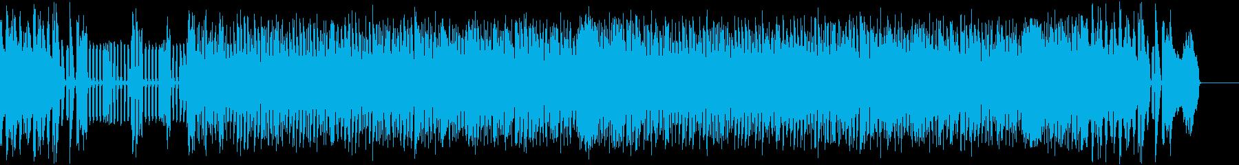 スカ/楽しい/コーナー/企画/OP/EDの再生済みの波形