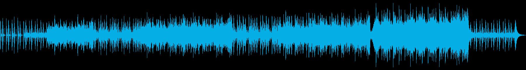 ミニマルなオーケストラ・勇気・挑戦・希望の再生済みの波形