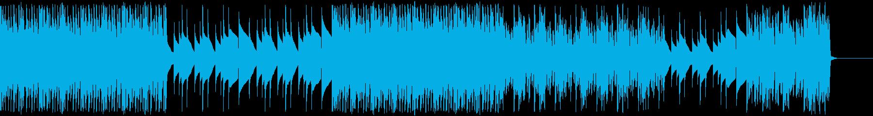 緊張・恐怖のイメージのエレクトロニカの再生済みの波形