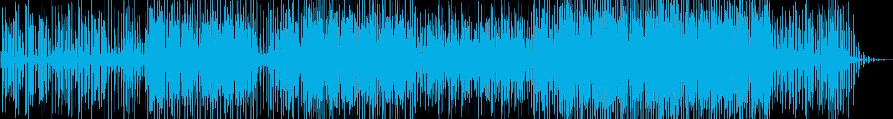 人気のある電子機器 壮大 バンド ...の再生済みの波形