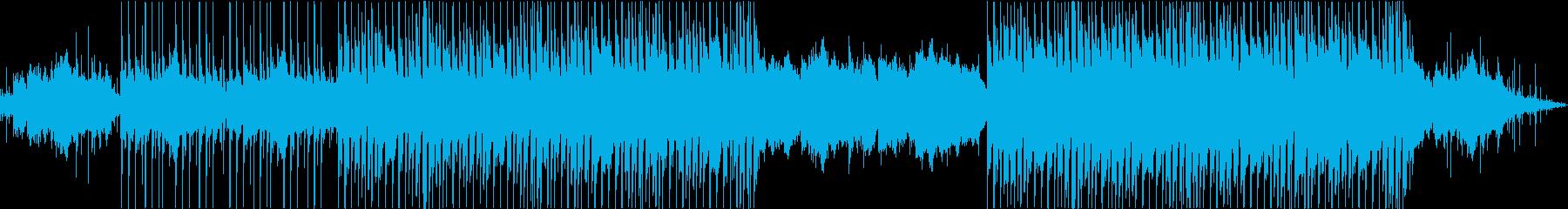 大人でチル・優しいLoFiなエレクトロの再生済みの波形