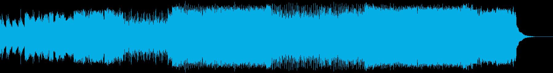 ケルト/朝の森のシーン/劇伴の再生済みの波形