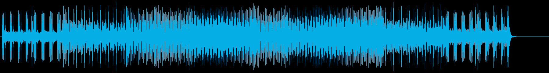問題を究明するドキュメント/テクノの再生済みの波形