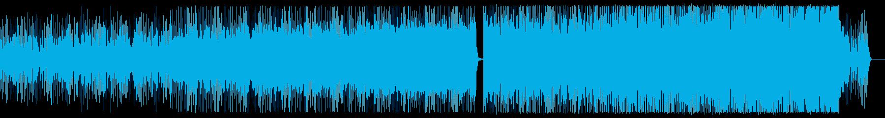 機械軍が行進する様なエレクトリックビートの再生済みの波形