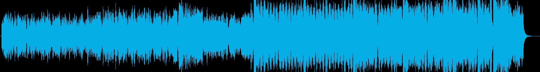 威風堂々 メイン部分の抜粋ですの再生済みの波形