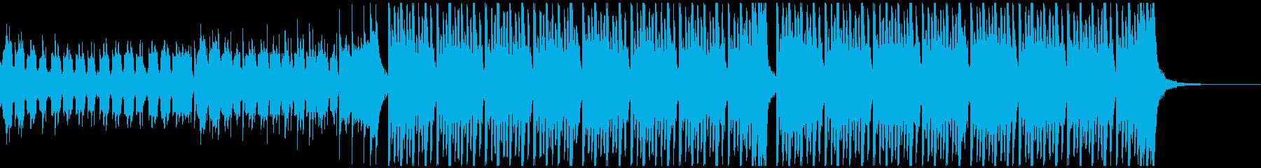 ドライブ(60秒)の再生済みの波形