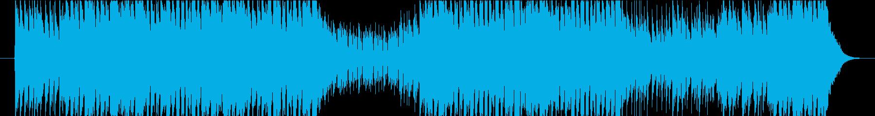 軽快なブラスによるファンキーTUNEの再生済みの波形