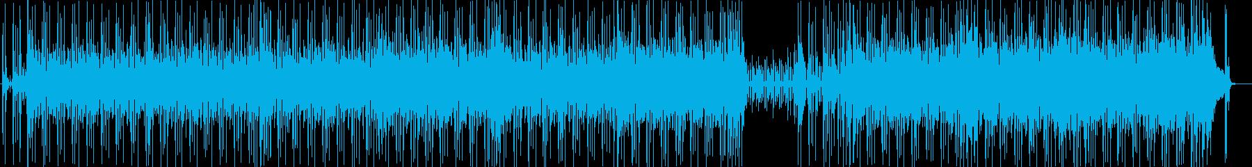 クラビとワウギターのファンキーなジャムの再生済みの波形