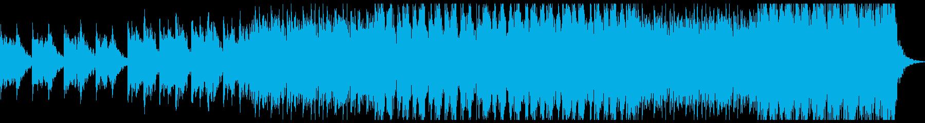 不穏な感じが疾走していくBGMの再生済みの波形