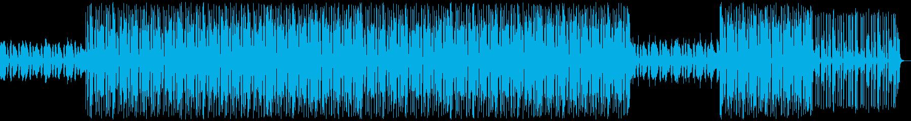 優しくReluxできるBGM[vlog]の再生済みの波形
