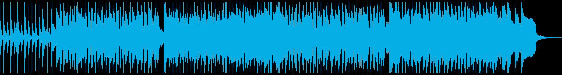 ティーン ポップ ロック アクティ...の再生済みの波形