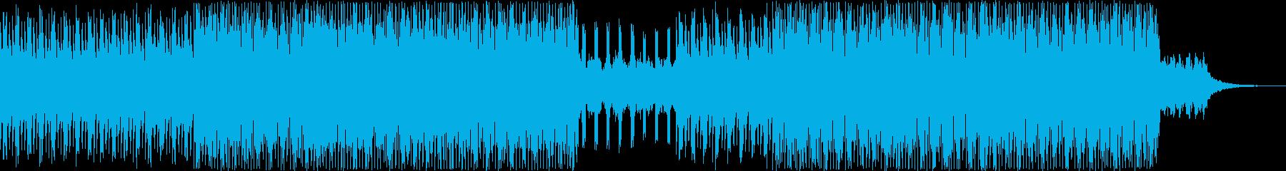 VPなどの映像用BGMに(MP3)の再生済みの波形