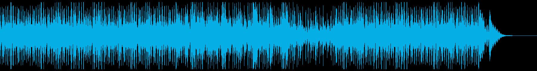 わくわくピアノトリオのクリスマス・ジャズの再生済みの波形