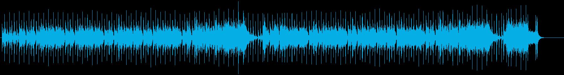 ホーン・セクションが際立つファンキーな曲の再生済みの波形