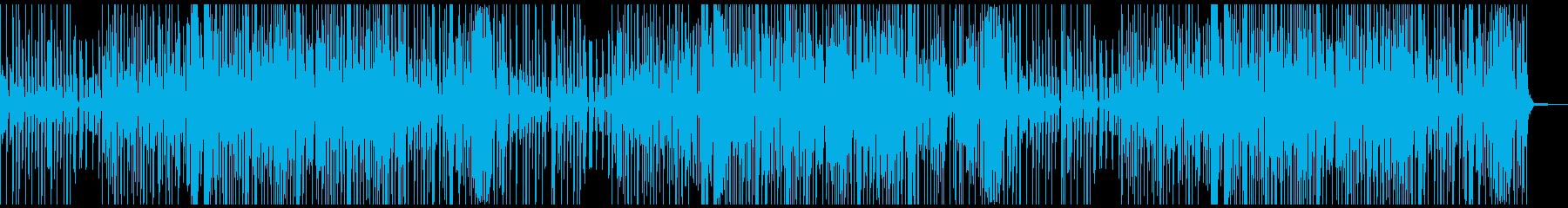 軽快且つアグレッシブなビートの再生済みの波形