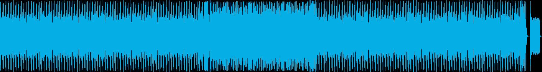 (8bit風、レトロ風)夜行列車の再生済みの波形