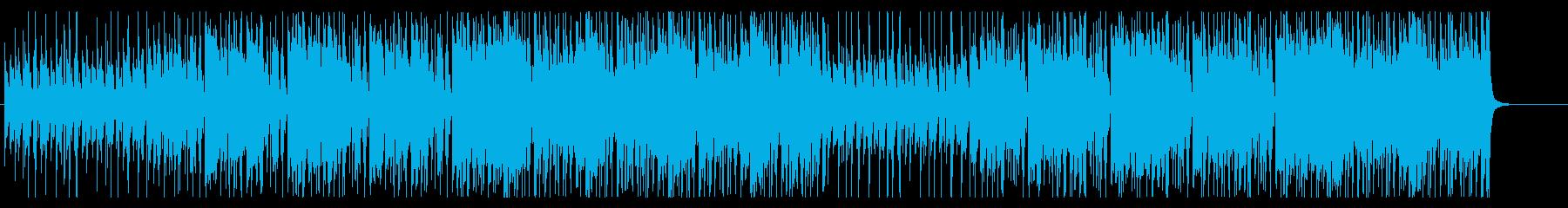 勢いがあるアップテンポで可愛いBGMの再生済みの波形
