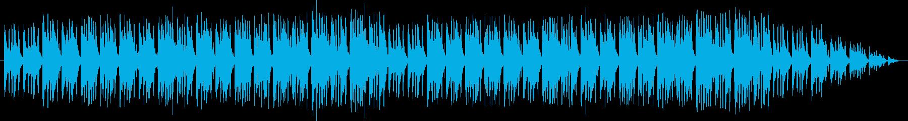 昭和・大正時代の日常BGM(あ~あ、失敗の再生済みの波形