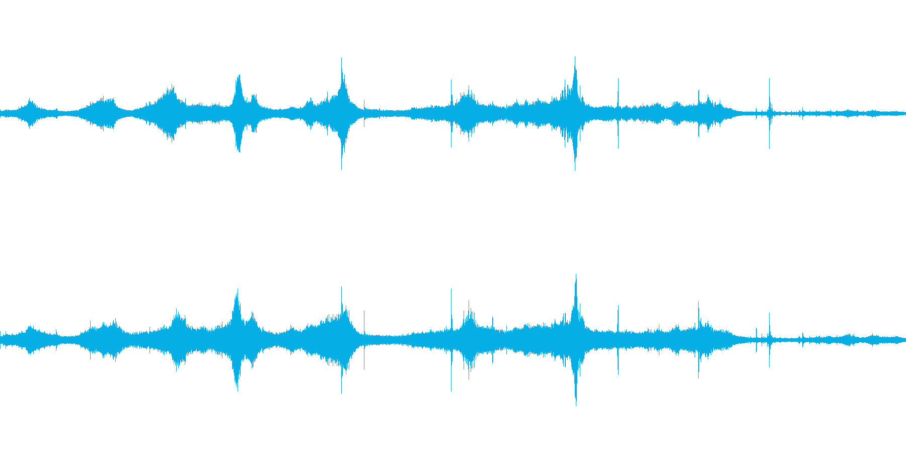 道路上の様々な音(Wav用に再編集)の再生済みの波形