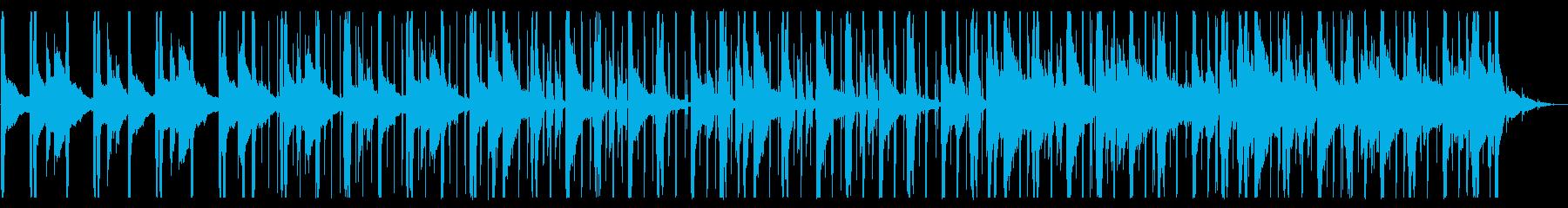 のんびり/Hiphop_No586_2の再生済みの波形