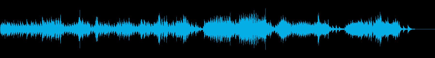 生ピアノソロ・流れる雲の再生済みの波形