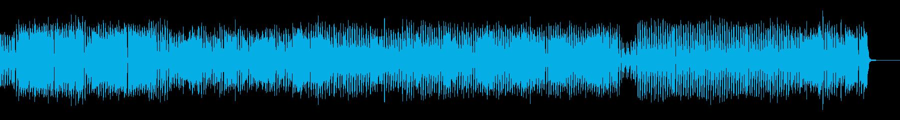 運動会定番クシコスポスト バンドアレンジの再生済みの波形