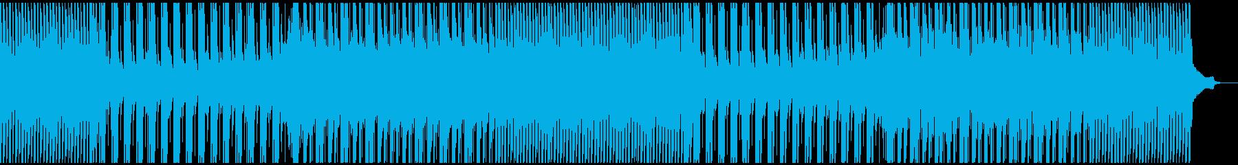 モチベーションが上がる曲の再生済みの波形