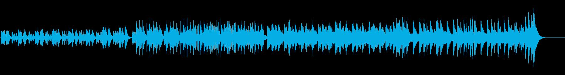 爽やかで明るいマリンバの曲の再生済みの波形