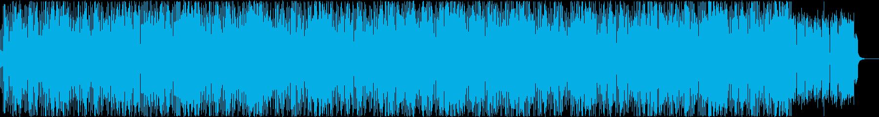 CM、企業VPFuture Bass bの再生済みの波形