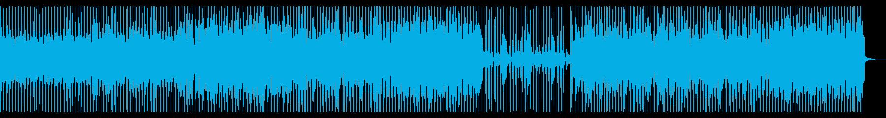 YouTube 陽気なトークBGMの再生済みの波形