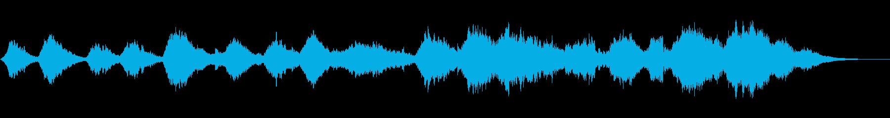 ヒーリング、瞑想向けの静かなアンビエントの再生済みの波形