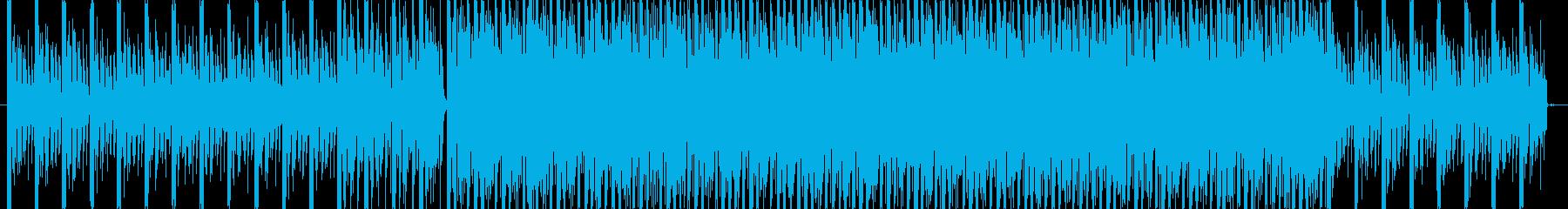 緊迫感のあるサウンドの再生済みの波形
