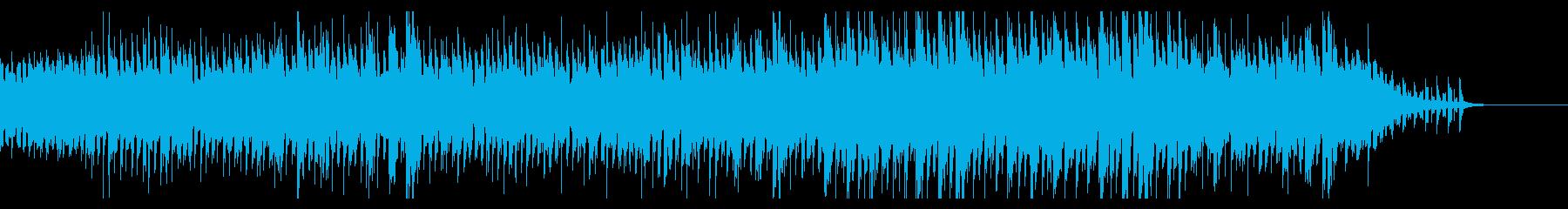 トイサウンドで小休止をイメージした曲の再生済みの波形
