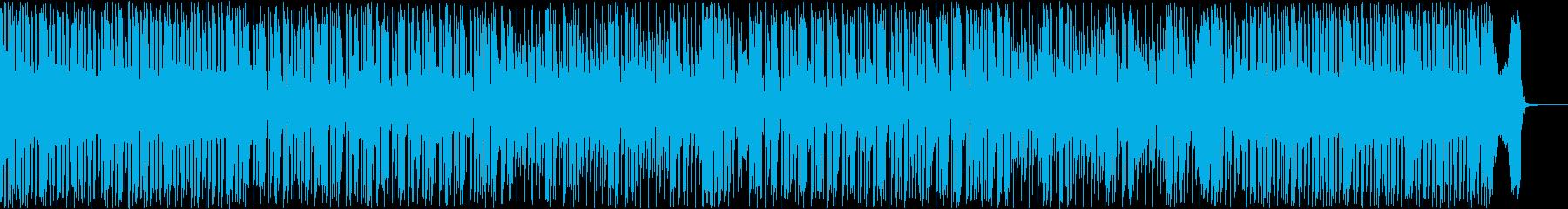 スカ・パンク・盛り上がる・ワイワイの再生済みの波形