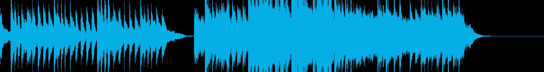 西部開拓時代の酒場風BGMの再生済みの波形