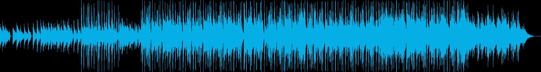 ボサノバが隠し味のオシャレなカフェBGMの再生済みの波形