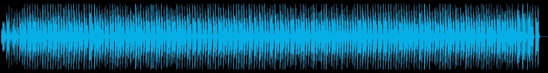 クッキング動画のBGMにの再生済みの波形