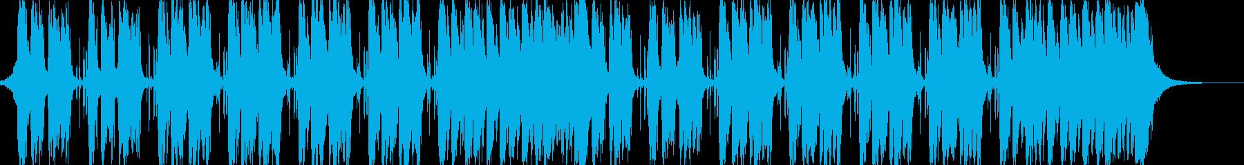 ドタバタしている時の音楽の再生済みの波形