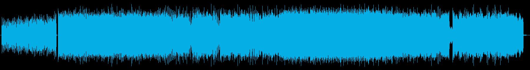かっこいいインストポストハードコアの再生済みの波形